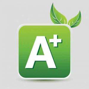 نشان انرژی A+